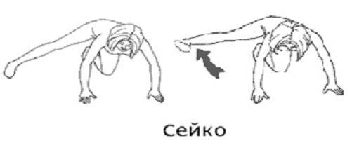 Упражнение бодифлекс - Сейко