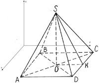Изготовление домашних пирамид